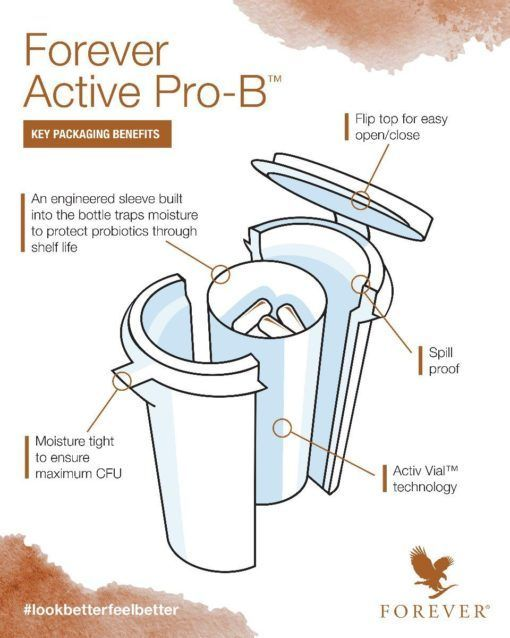 Forever Active Pro-B 4